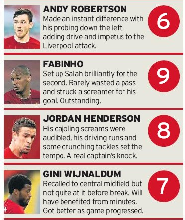 LFC PLAYER RATINGS liverpool vs crystal palace 2020